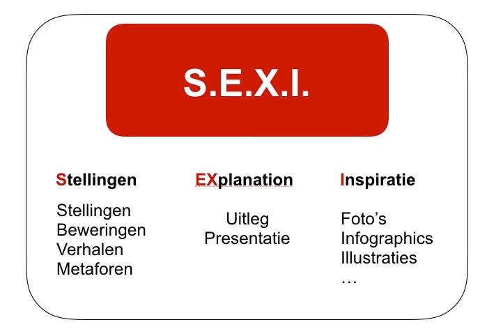 Hoe maak je een aantrekkelijke PowerPoint?